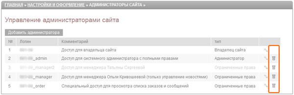 Удаление администратора сайта