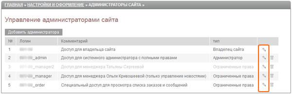 Редактирование администратора сайта